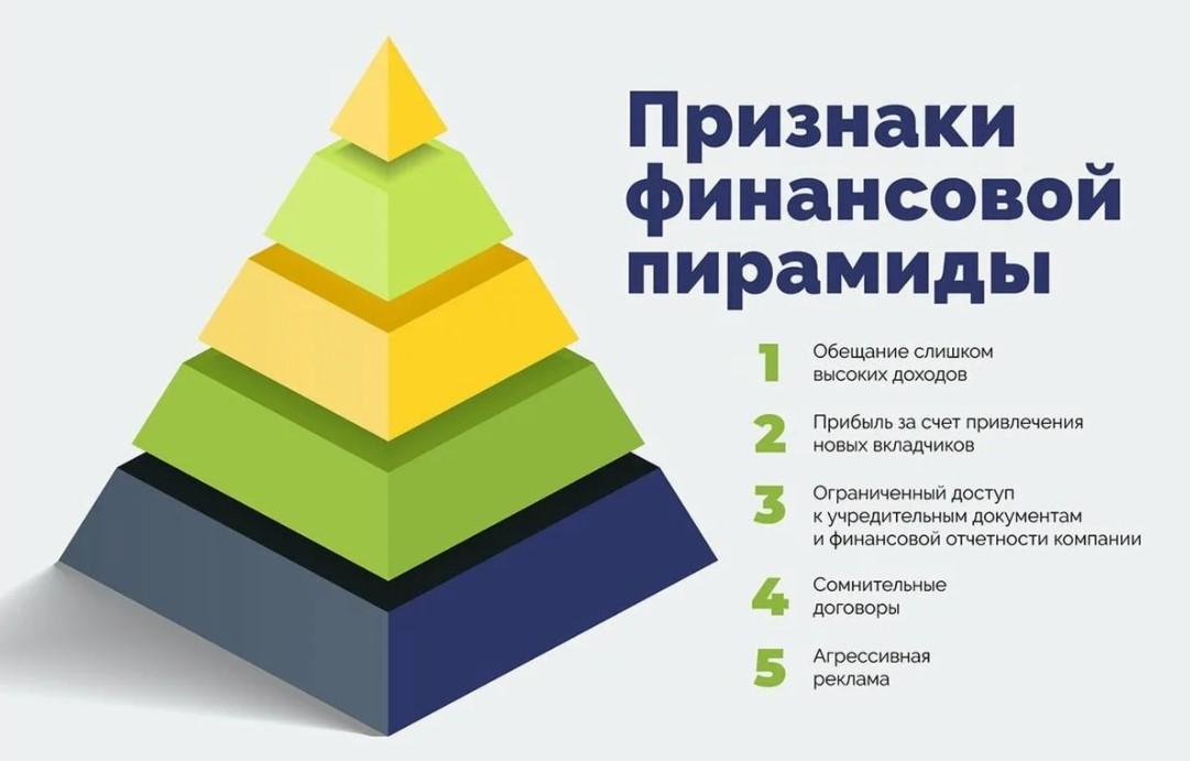 Типичные признаки финансовой пирамиды