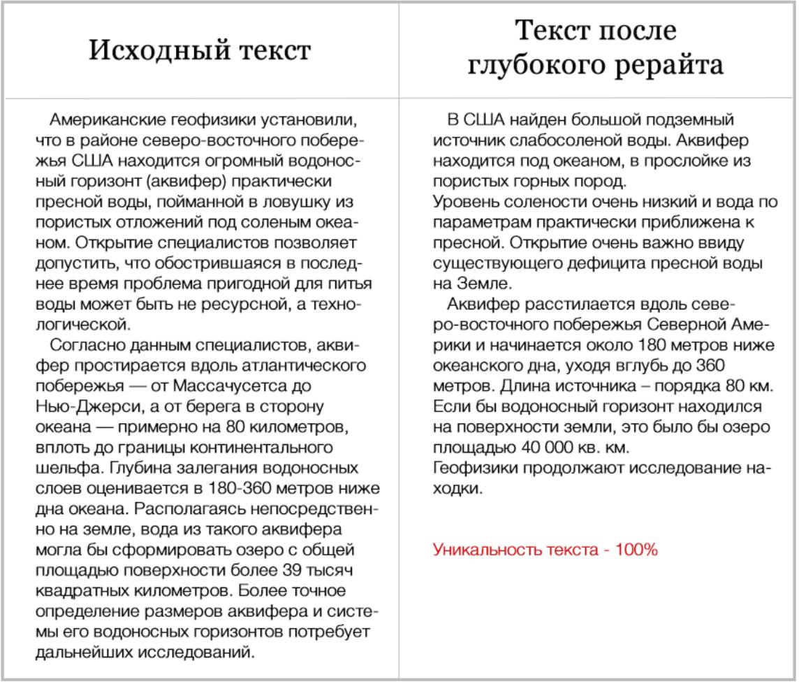Пример рерайтинга текста