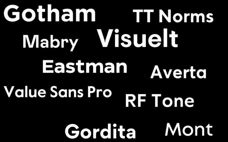 Топ 10 шрифтов для веб-разработки