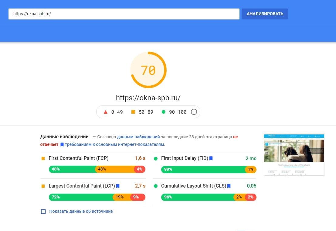 Скорость загрузки сайта по данным сервиса PageSpeed Insights