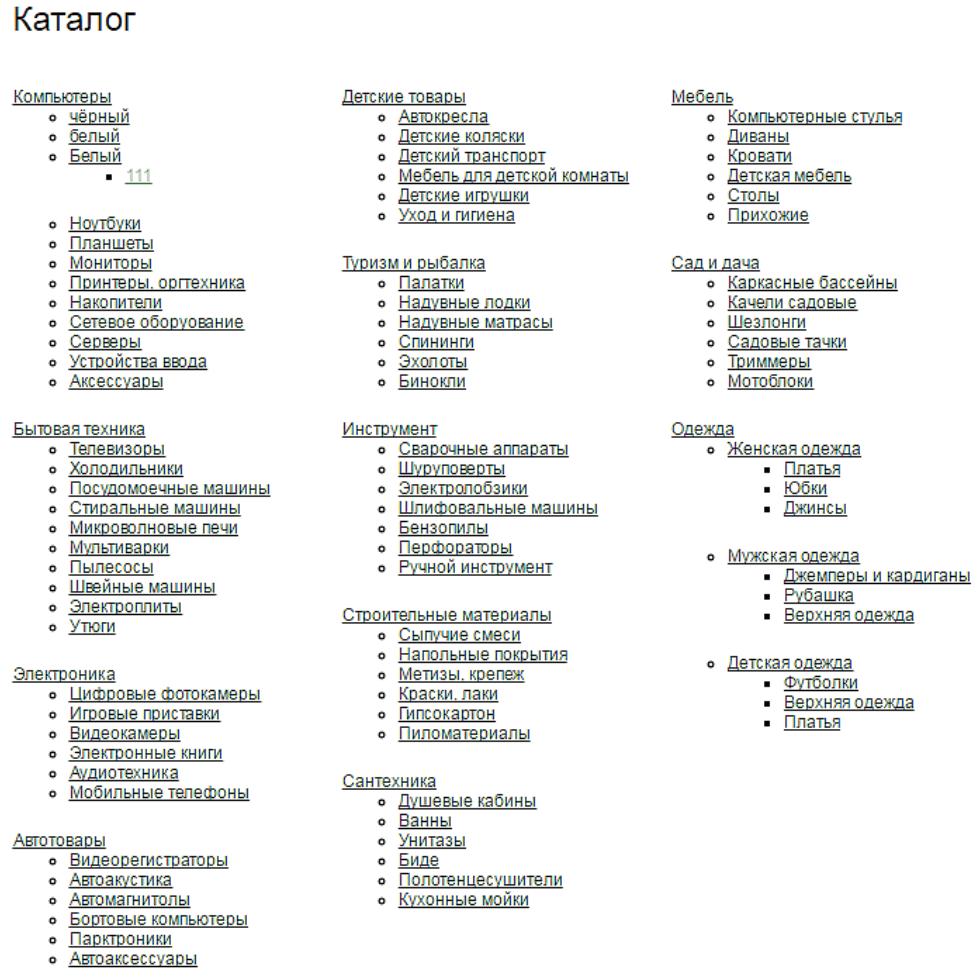 Пример html-карты интернет-магазина