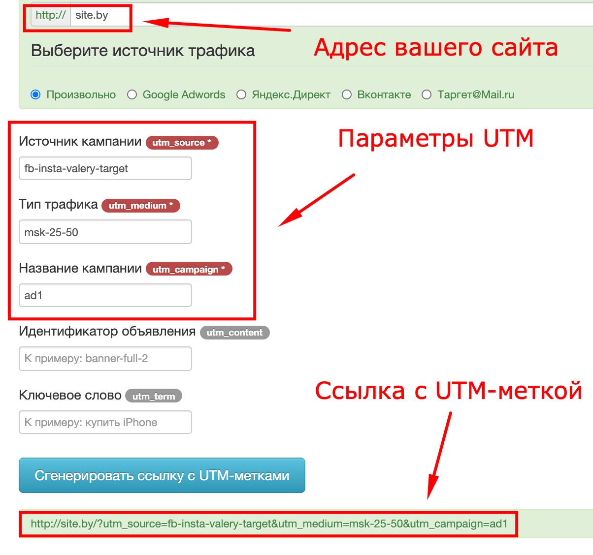 Пример автоматической генерации utm-метки с помощью сервиса tools.yaroshenko.by