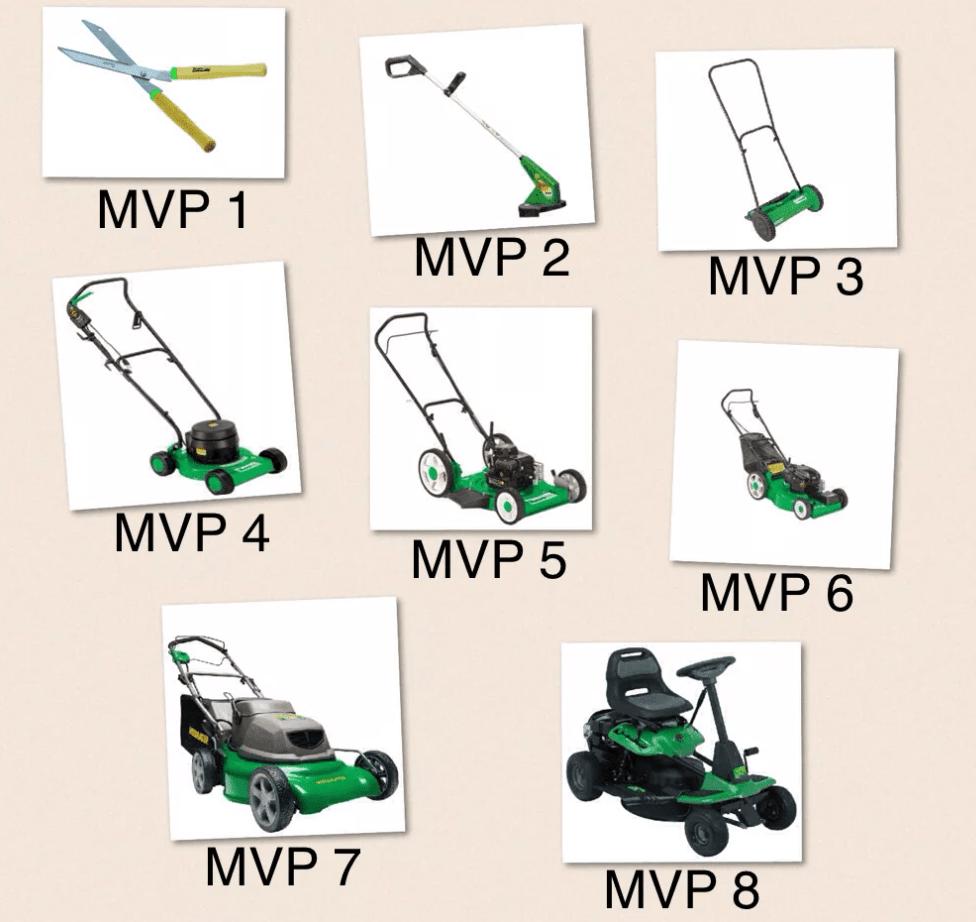 Эволюция MVP от садовых ножниц до газонокосилки с сиденьем