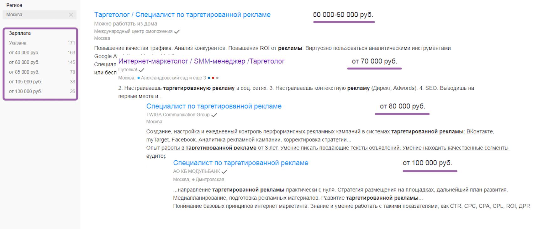 Зарплата таргетологов в Москве на hh.ru